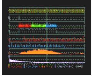 LECROY LC334AM OSCILLOSCOPE, DSO, 500 MHZ, 4 CH., 2 MEG MEMORY/1 CH